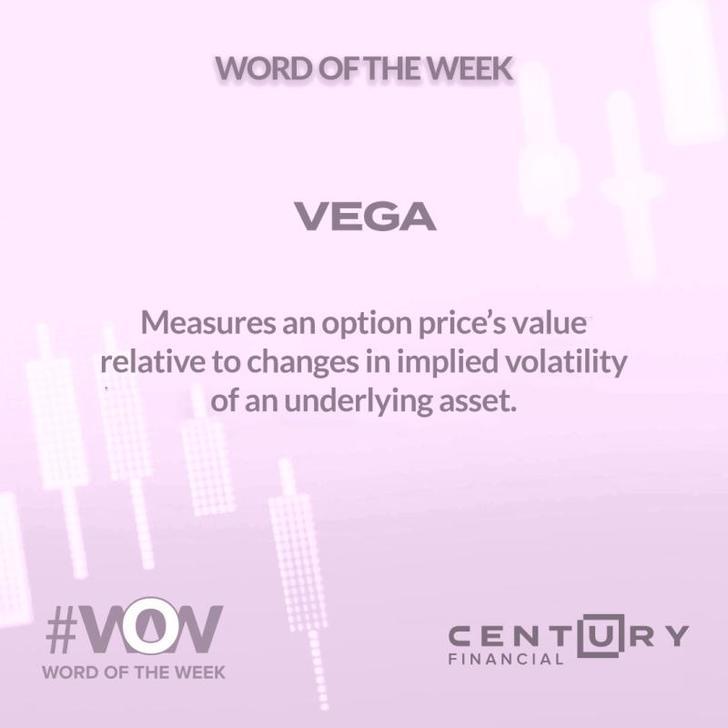 Vega - Word of the Week   Century Financial