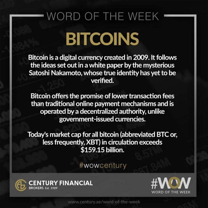 Bitcoin - Word of the Week   Century Financial