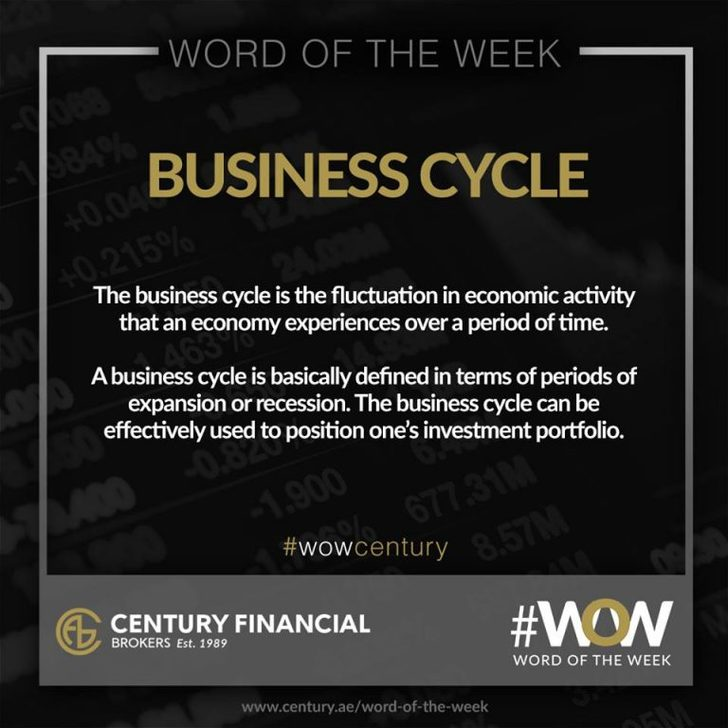 Business Cycle - Word of the Week   Century Financial