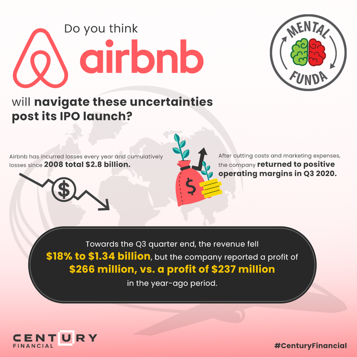 Do you think airbnb will navigate uncertainties post its IPO launch?