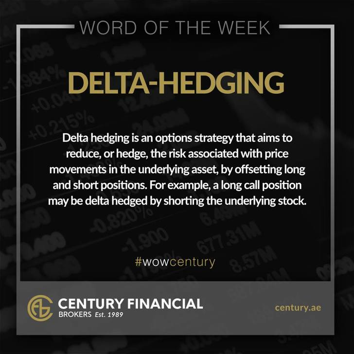 Delta-hedging - Word of the Week | Century Financial