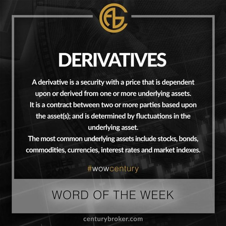 Derivatives - Word of the Week | Century Financial