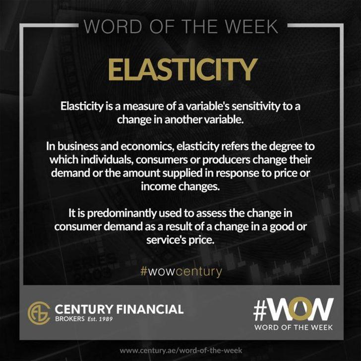 Elasticity - Word of the Week | Century Financial