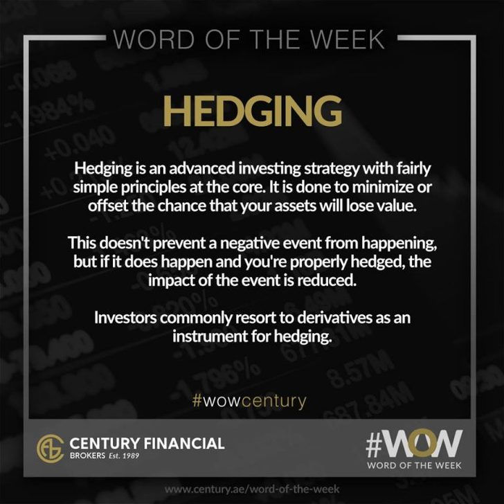 Hedging - Word of the Week | Century Financial