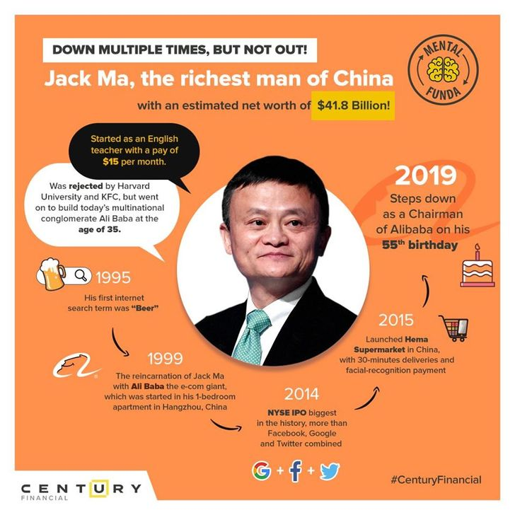 Jack Ma,the richest man of china
