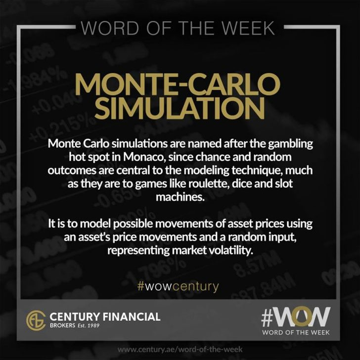 Monte-Carlo Simulation - Word of the Week   Century Financial