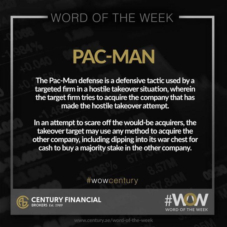 Pac Man - Word of the Week | Century Financial