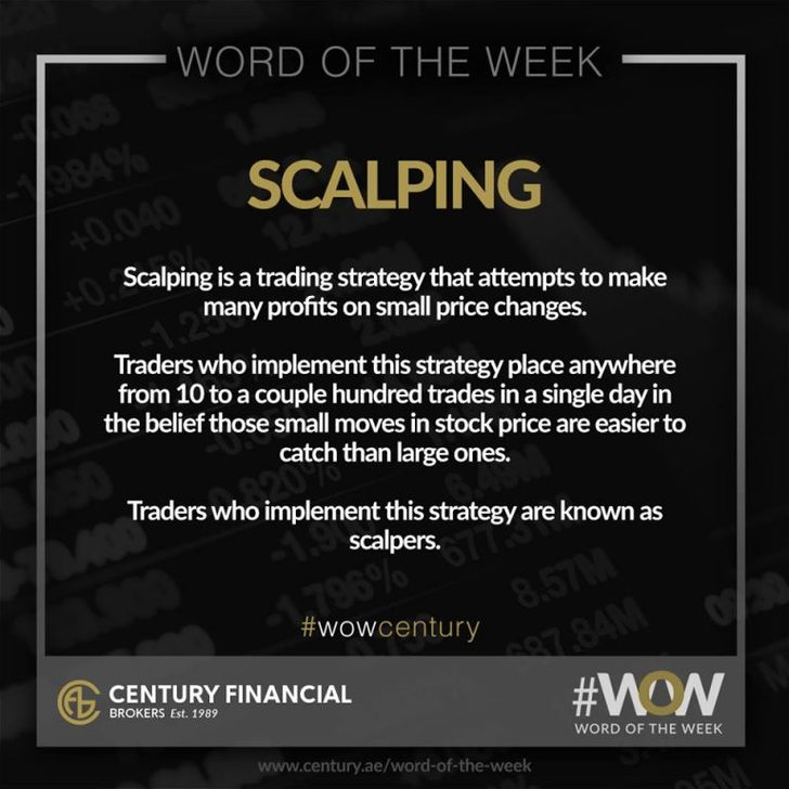 Scalping - Word of the Week   Century Financial