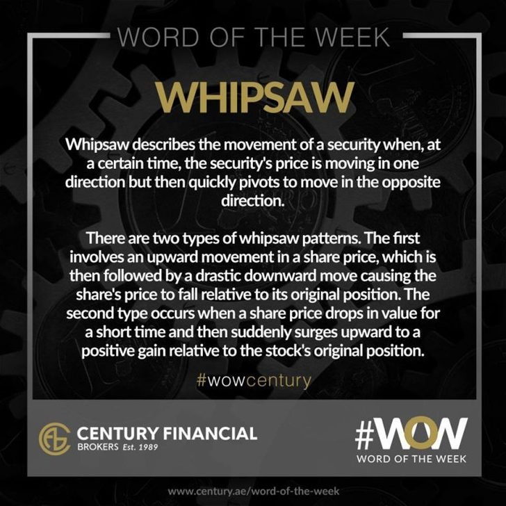 Whipsaw - Word of the Week | Century Financial