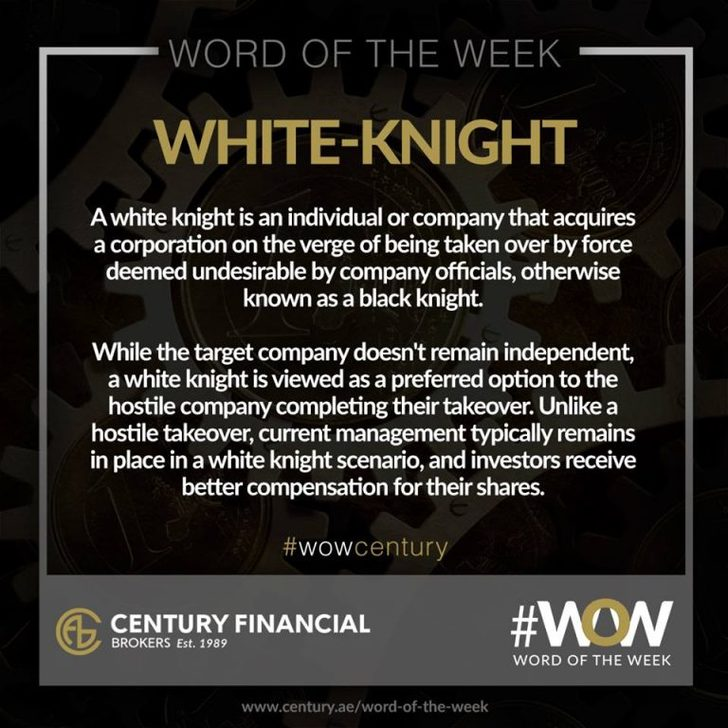 White Knight - Word of the Week | Century Financial