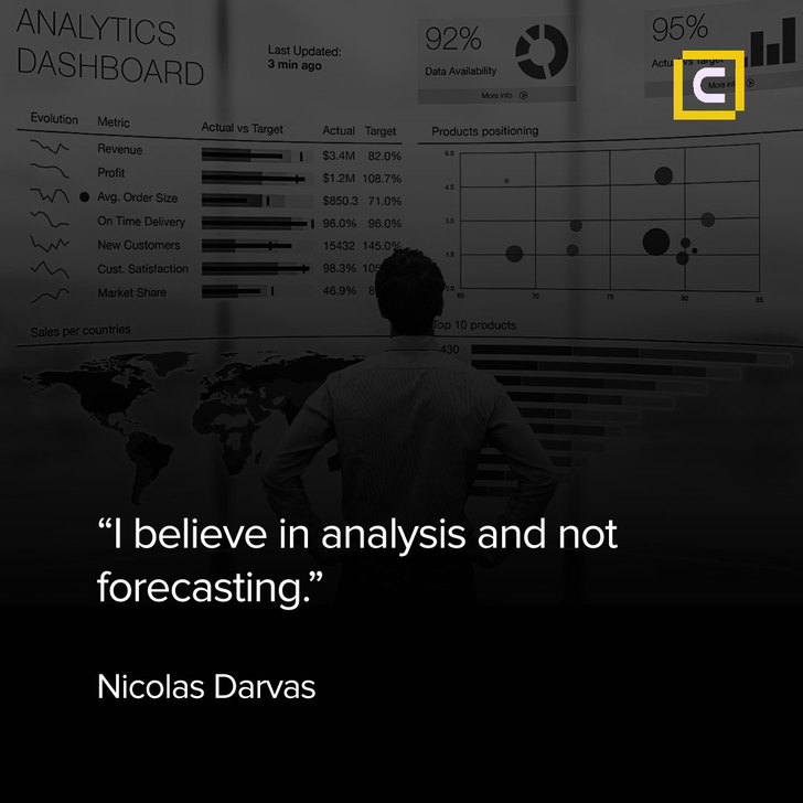 MM - I believe in analysis and not forecasting - Century Financial