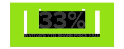 33% INVITAE'S YTD SHARE PRICE FALL