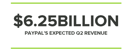 $6.25BILLION PAYPAL'S EXPECTED Q2 REVENUE