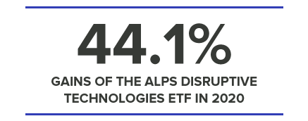 44.1% GAINS OF THE ALPS DISRUPTIVE TECHNOLOGIES ETF IN 2020