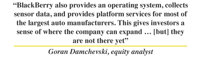 BlackBerry also provides an operating system, collects sensor data, and provides platform services for most of the largest auto manufacturers