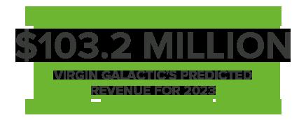 $103.2MILLION VIRGIN GALACTIC'S PREDICTED REVENUE FOR 2023