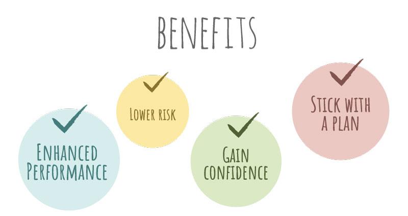 Asset allocation benefits