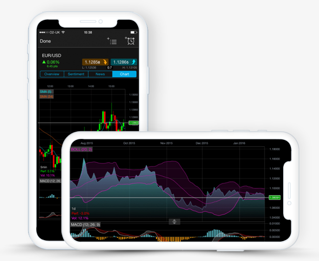 access-charts-on-the-go