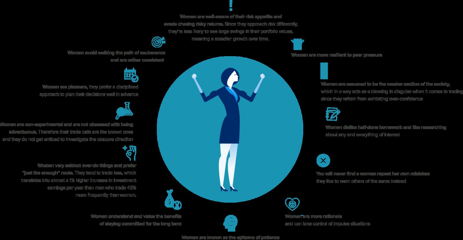 female investor benefits