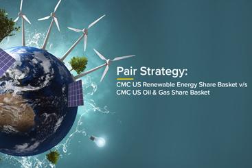 CMC US Renewable Energy Share Basket v/s Oil...