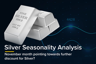 Silver Seasonality Analysis