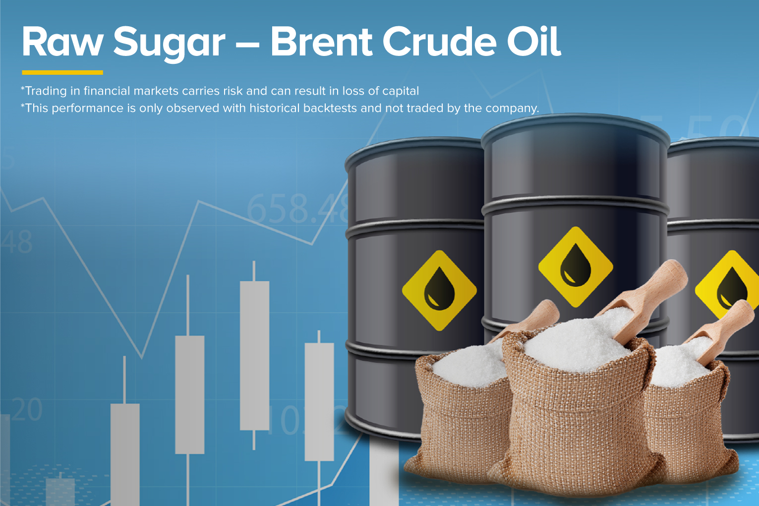 Raw Sugar - Brent Crude Oil - Investment Insights