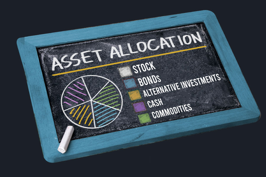 Asset Allocation for different age groups
