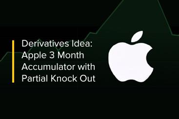 Derivatives Idea: Apple 3 Month Accumulator...