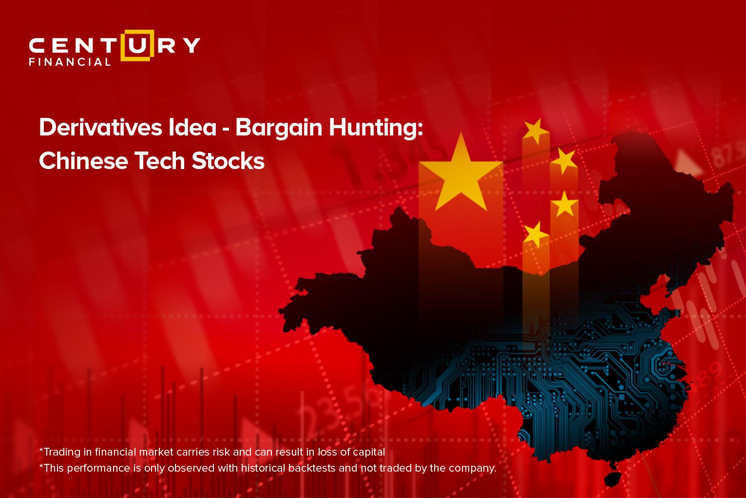 Derivatives Idea - Bargain Hunting: Chinese...