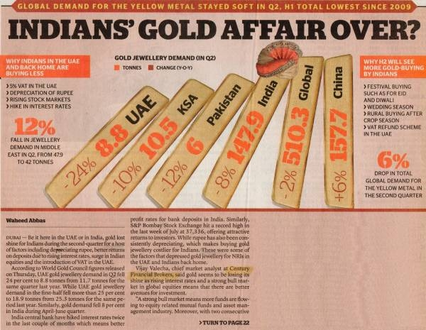 Khaleej Times – Why Indians in the UAE and back...