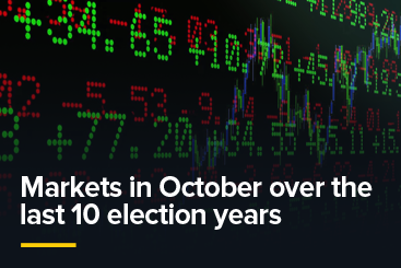 Markets in October over the last 10 election years