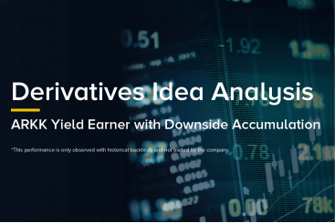 Derivatives Idea Analysis - ARKK Yield...
