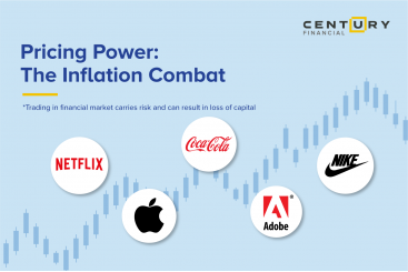 Pricing Power: The Inflation Combat