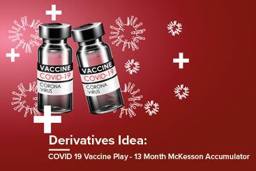 Derivatives Idea: COVID 19 Vaccine Play - 13 Month McKesson Accumulator