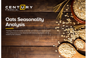 Oats Seasonality Analysis