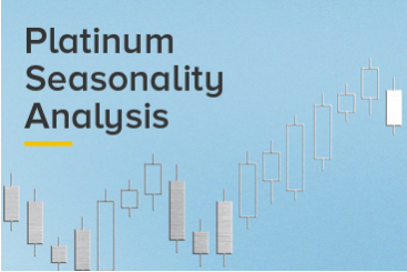 Platinum Seasonality Analysis