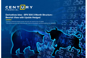 Derivatives Idea - SPX 500 3 Month Structure: Bearish View with Upside Hedged