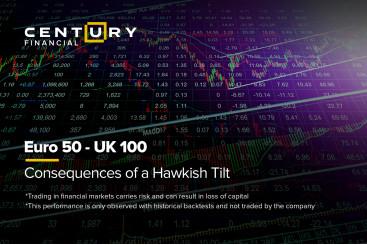 Euro 50 - UK 100 - Consequences of a Hawkish Tilt