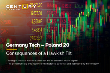 Germany Tech - Poland 20 Consequences Of a Hawkish Tilt