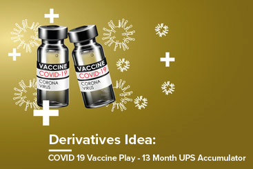 Derivatives Idea: COVID 19 Vaccine Play...