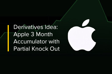 Derivatives Idea: Apple 3 Month Accumulator with Partial Knock Out