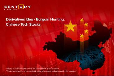 Derivatives Idea - Bargain Hunting:...