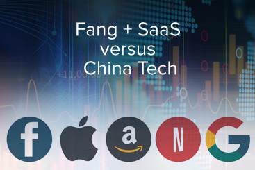 Fang + SaaS versus China Tech