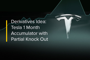 Derivatives Idea: Tesla 1 Month Accumulator with Partial Knock Out